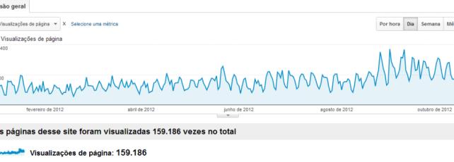 estatísticas blog estudos na frança e universidades francesas