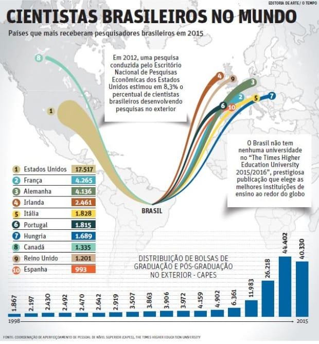 Fran a acolhe pesquisadores estrangeiros for Batepapo uol com br brasileiros no exterior